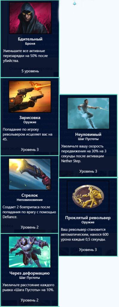 Таланты - Андроксус